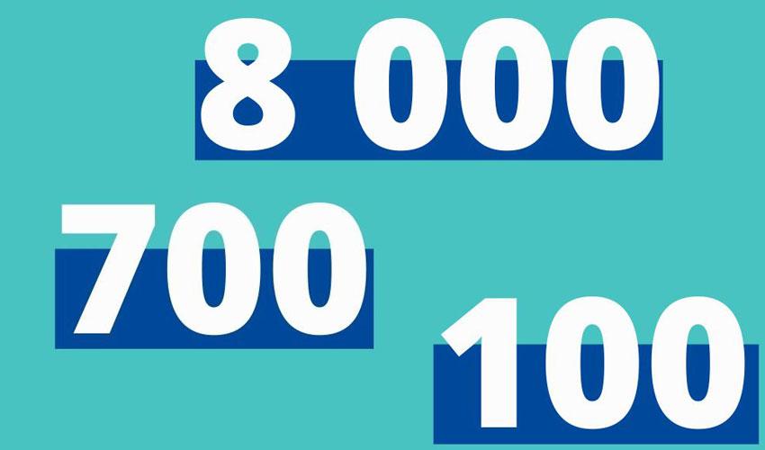 Infographie présentant les chiffres clés d'Europharma