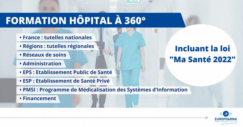 Programme de la formation Hôpital à 360°