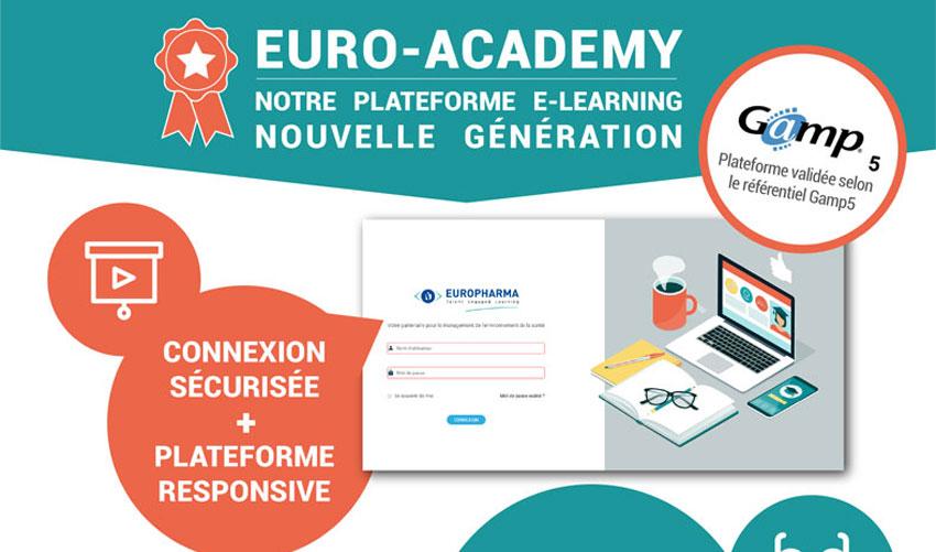 Infographie présentant le LCMS Euroacademy